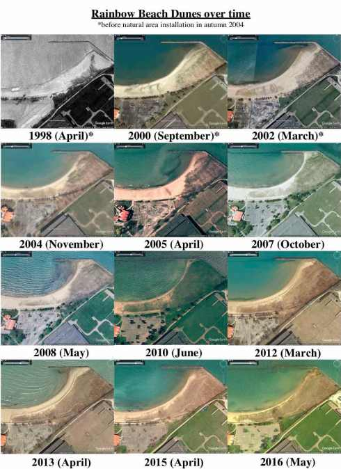 RBD aerial pics over time1